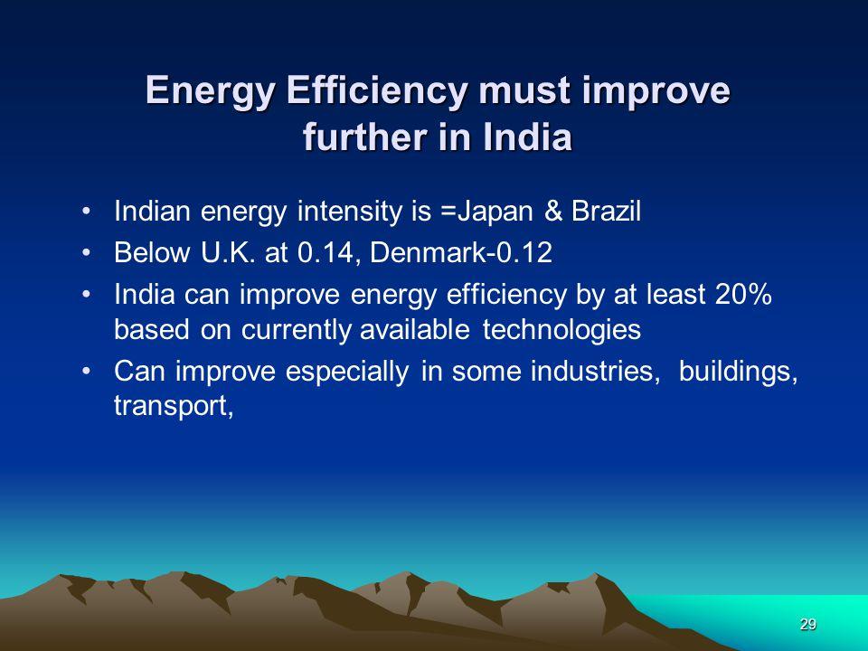 29 Energy Efficiency must improve further in India Indian energy intensity is =Japan & Brazil Below U.K. at 0.14, Denmark-0.12 India can improve energ