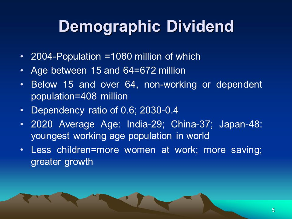 5 Demographic Dividend 2004-Population =1080 million of which Age between 15 and 64=672 million Below 15 and over 64, non-working or dependent populat