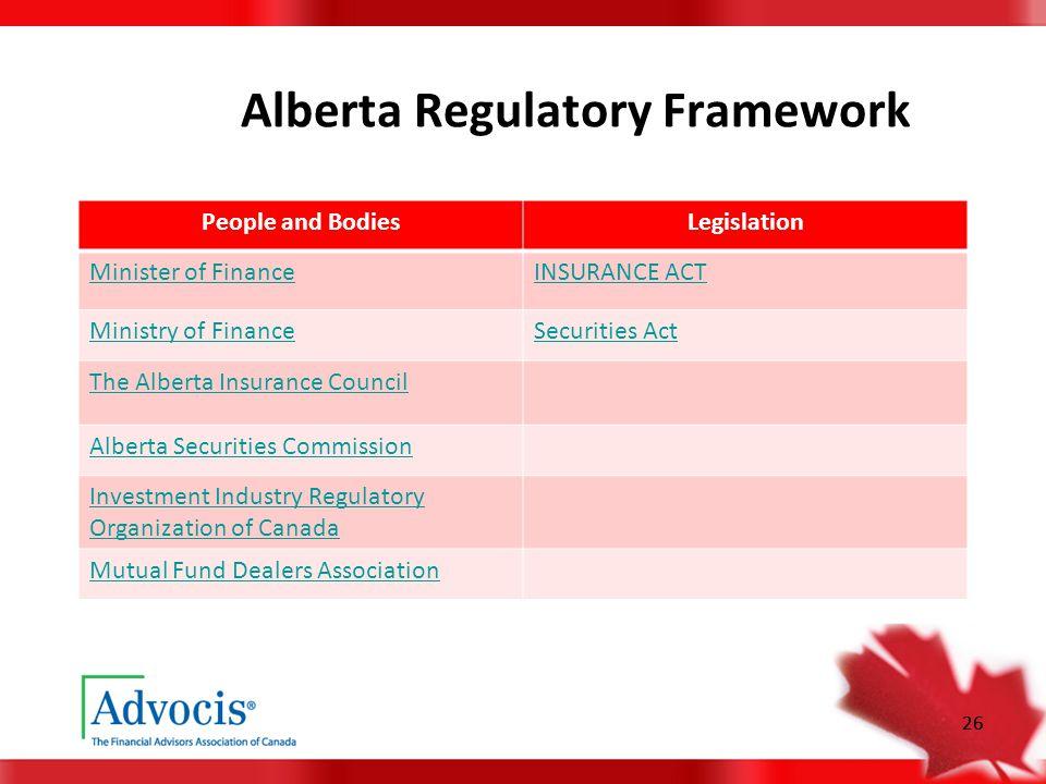 26 Alberta Regulatory Framework 26 People and BodiesLegislation Minister of FinanceINSURANCE ACT Ministry of FinanceSecurities Act The Alberta Insuran