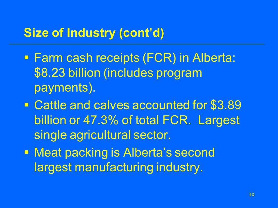 10 Size of Industry (cont'd)  Farm cash receipts (FCR) in Alberta: $8.23 billion (includes program payments).