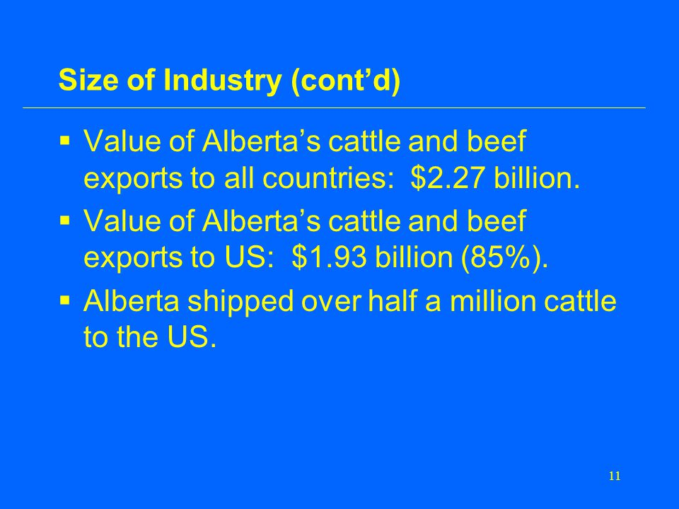 11 Size of Industry (cont'd)  Value of Alberta's cattle and beef exports to all countries: $2.27 billion.