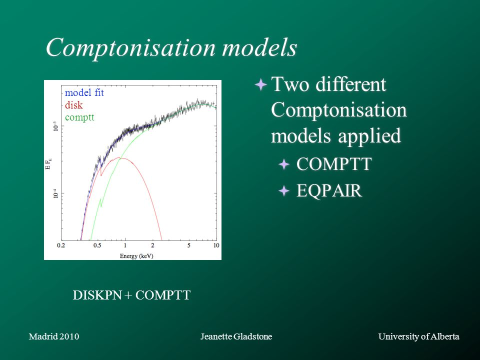 University of AlbertaJeanette GladstoneMadrid 2010 Comptonisation models  Two different Comptonisation models applied  COMPTT  EQPAIR  Two different Comptonisation models applied  COMPTT  EQPAIR DISKPN + COMPTT model fit disk comptt
