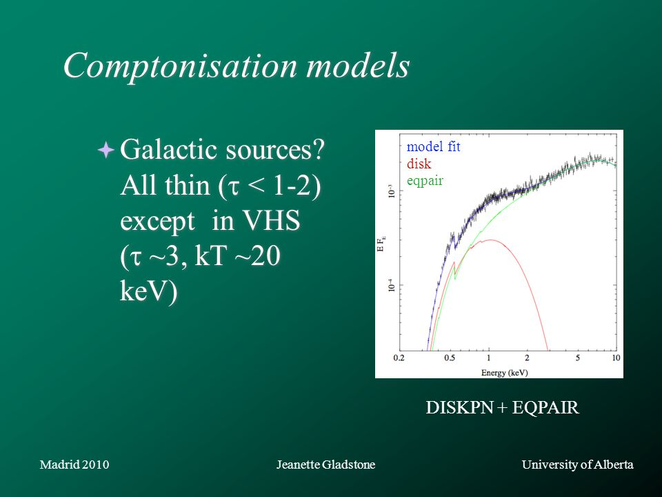 University of AlbertaJeanette GladstoneMadrid 2010 Comptonisation models  Galactic sources.