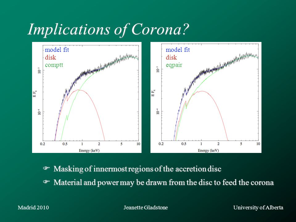 University of AlbertaJeanette GladstoneMadrid 2010 Implications of Corona.
