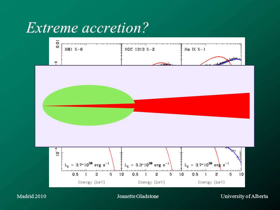 University of AlbertaJeanette GladstoneMadrid 2010 Extreme accretion