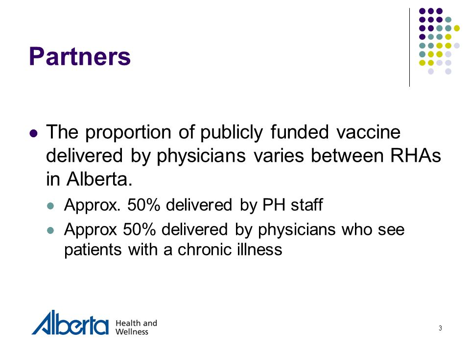 3 Partners The proportion of publicly funded vaccine delivered by physicians varies between RHAs in Alberta.
