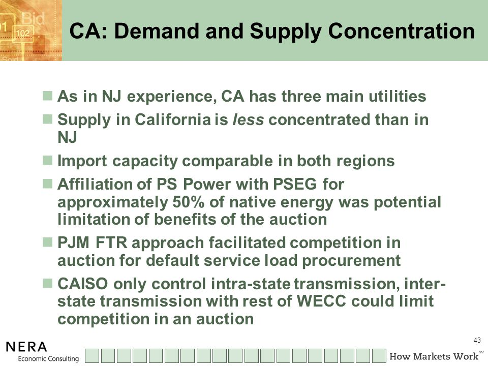 43 CA: Demand and Supply Concentration As in NJ experience, CA has three main utilities Supply in California is less concentrated than in NJ Import capacity comparable in both regions Affiliation of PS Power with PSEG for approximately 50% of native energy was potential limitation of benefits of the auction PJM FTR approach facilitated competition in auction for default service load procurement CAISO only control intra-state transmission, inter- state transmission with rest of WECC could limit competition in an auction
