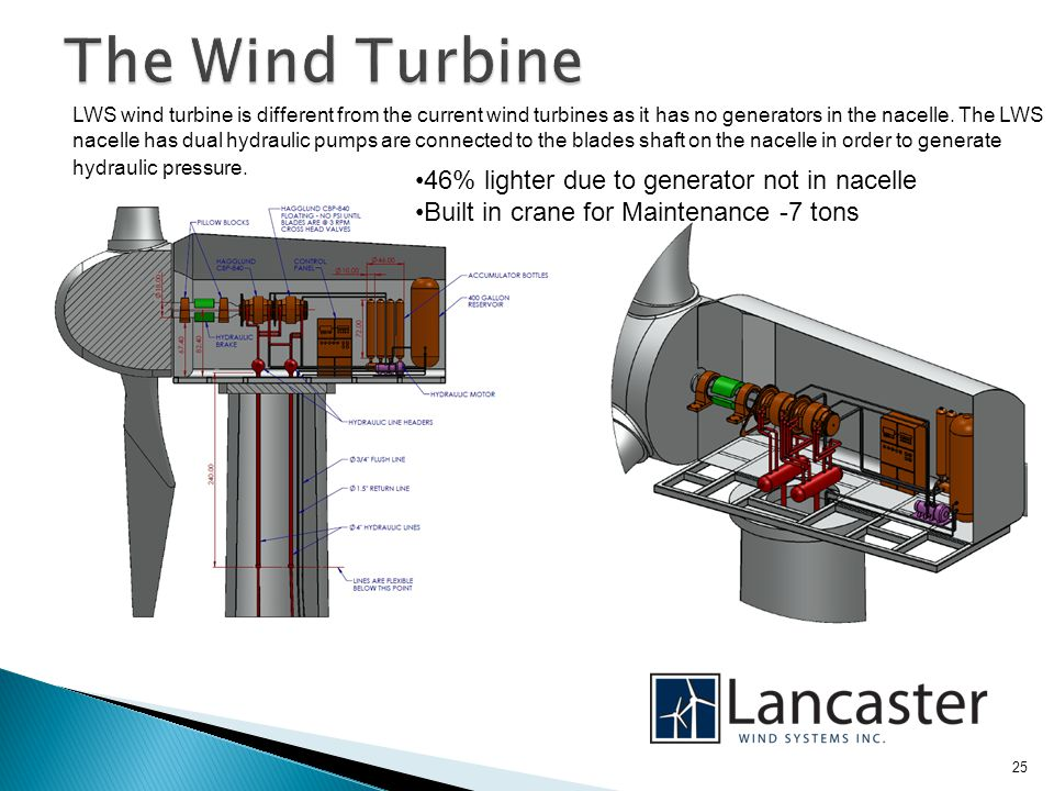 LWS wind turbine is different from the current wind turbines as it has no generators in the nacelle.