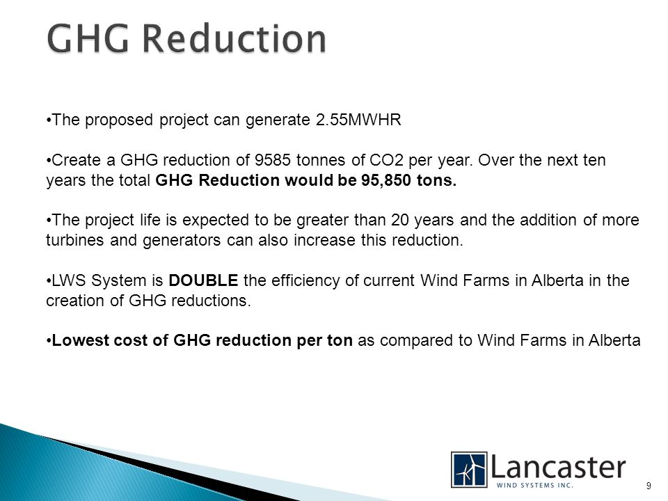 The proposed project can generate 2.55MWHR Create a GHG reduction of 9585 tonnes of CO2 per year.