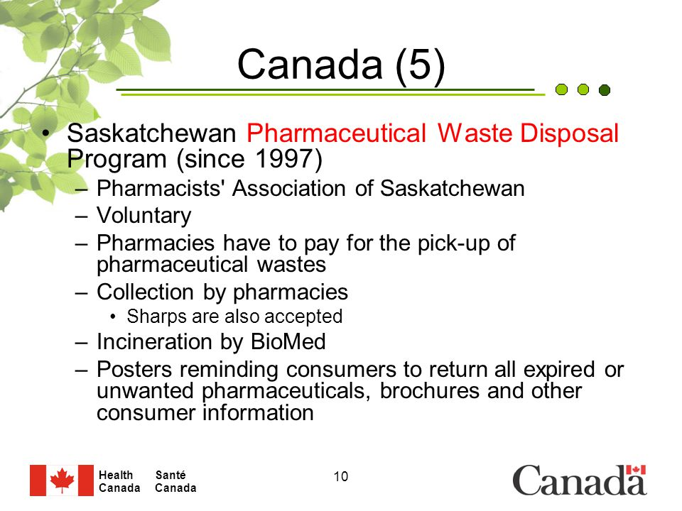 Santé Canada Health Canada 10 Canada (5) Saskatchewan Pharmaceutical Waste Disposal Program (since 1997) –Pharmacists Association of Saskatchewan –Voluntary –Pharmacies have to pay for the pick-up of pharmaceutical wastes –Collection by pharmacies Sharps are also accepted –Incineration by BioMed –Posters reminding consumers to return all expired or unwanted pharmaceuticals, brochures and other consumer information