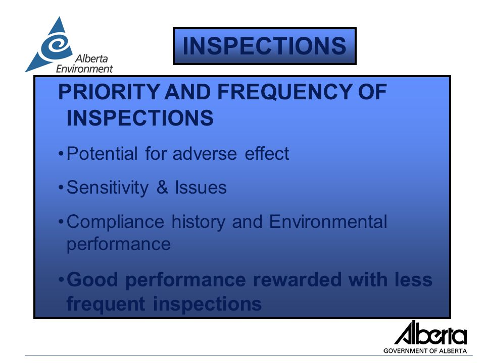 PRIORITY AND FREQUENCY OF INSPECTIONS Potential for adverse effect Sensitivity & Issues Compliance history and Environmental performance Good performance rewarded with less frequent inspections INSPECTIONS