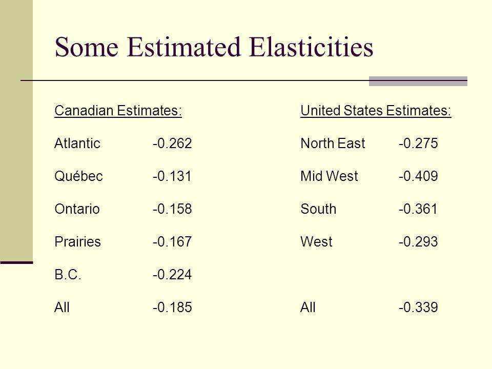 Some Estimated Elasticities Canadian Estimates:United States Estimates: Atlantic-0.262North East-0.275 Québec-0.131Mid West-0.409 Ontario-0.158South-0.361 Prairies-0.167West-0.293 B.C.-0.224 All-0.185All-0.339