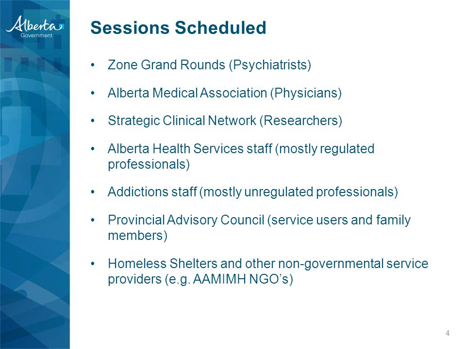 Sessions Scheduled Zone Grand Rounds (Psychiatrists) Alberta Medical Association (Physicians) Strategic Clinical Network (Researchers) Alberta Health