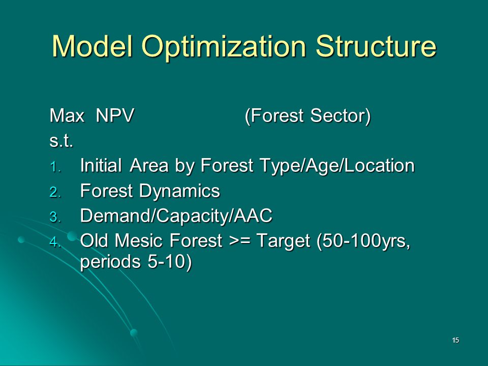 15 Model Optimization Structure Max NPV (Forest Sector) s.t.