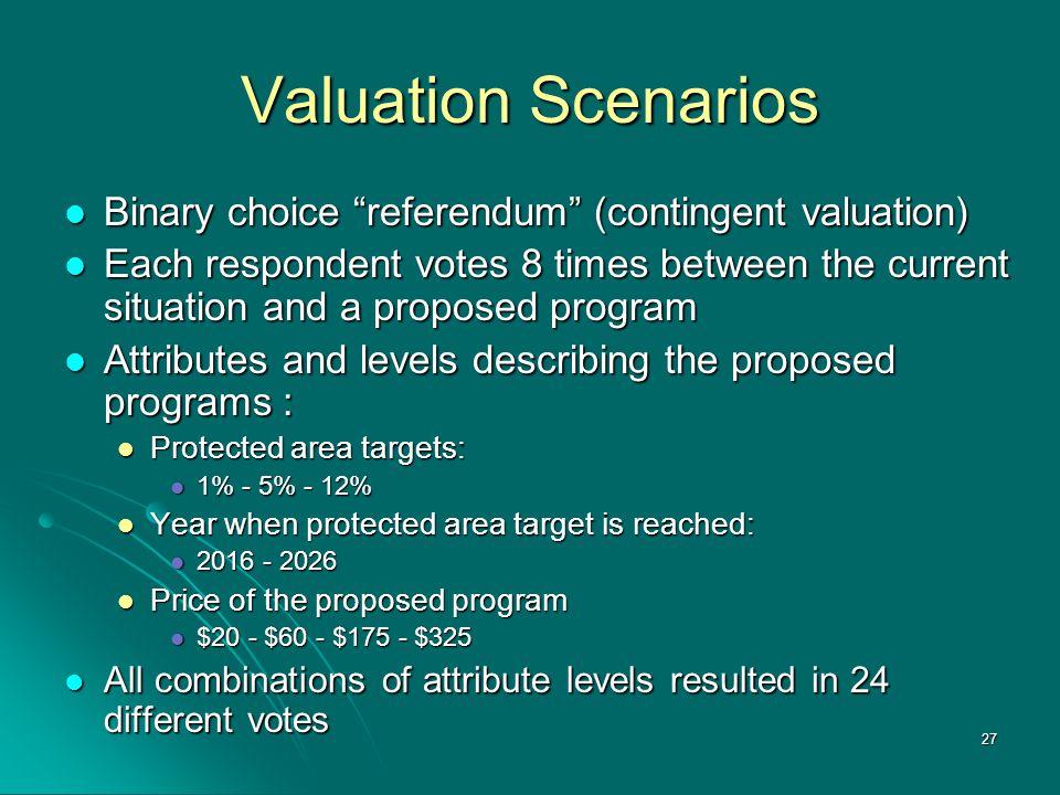 "27 Valuation Scenarios Binary choice ""referendum"" (contingent valuation) Binary choice ""referendum"" (contingent valuation) Each respondent votes 8 tim"