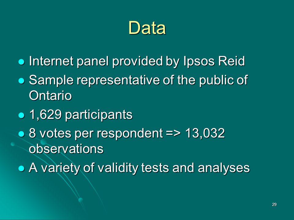29 Data Internet panel provided by Ipsos Reid Internet panel provided by Ipsos Reid Sample representative of the public of Ontario Sample representati