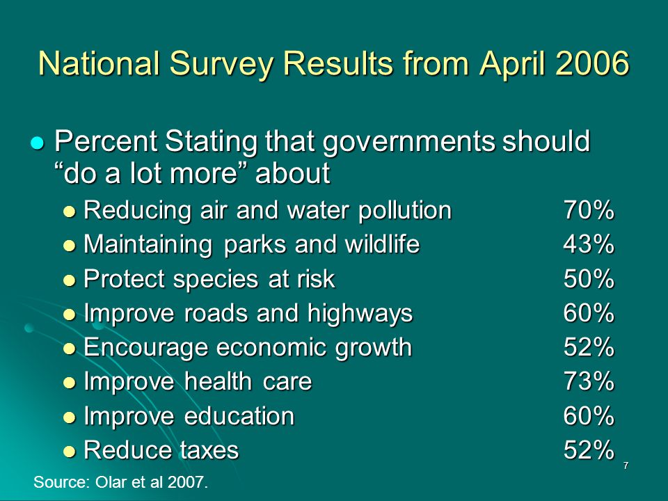 """7 National Survey Results from April 2006 Percent Stating that governments should """"do a lot more"""" about Percent Stating that governments should """"do a"""