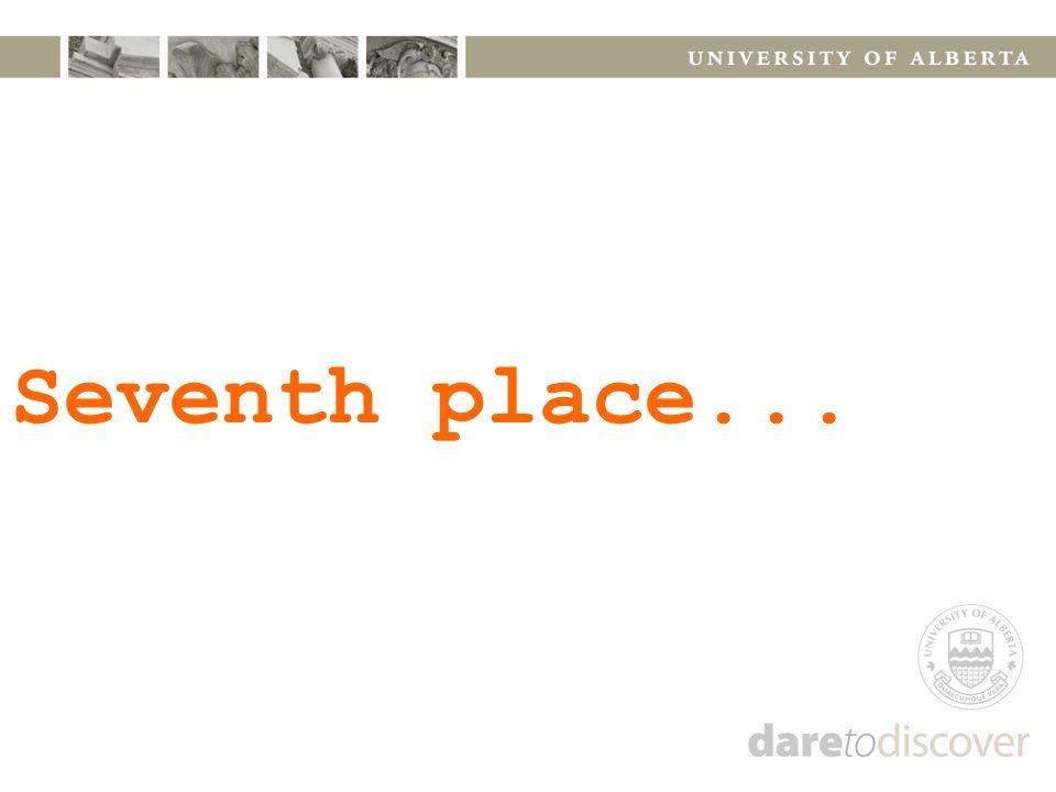 Seventh place...