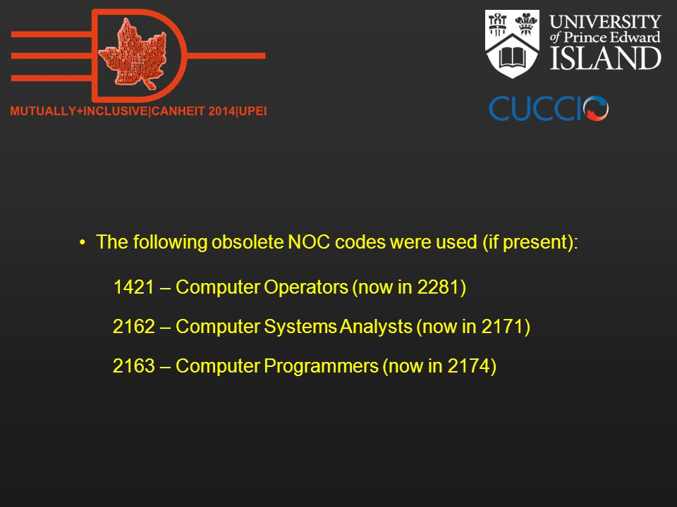 The following obsolete NOC codes were used (if present): 1421 – Computer Operators (now in 2281) 2162 – Computer Systems Analysts (now in 2171) 2163 –