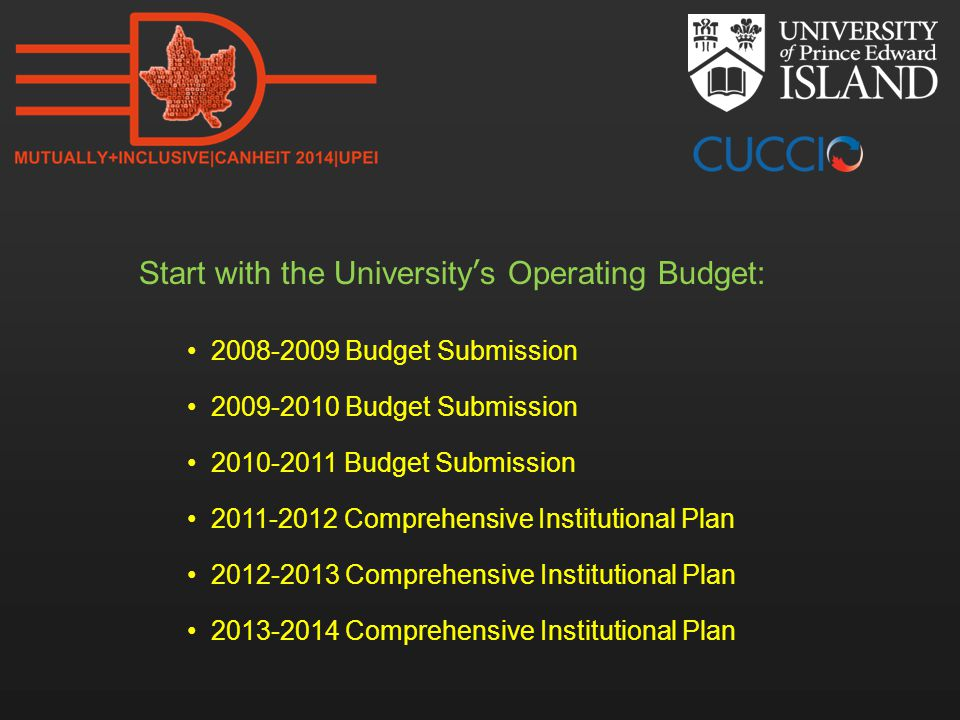 Start with the University's Operating Budget: 2008-2009 Budget Submission 2009-2010 Budget Submission 2010-2011 Budget Submission 2011-2012 Comprehens