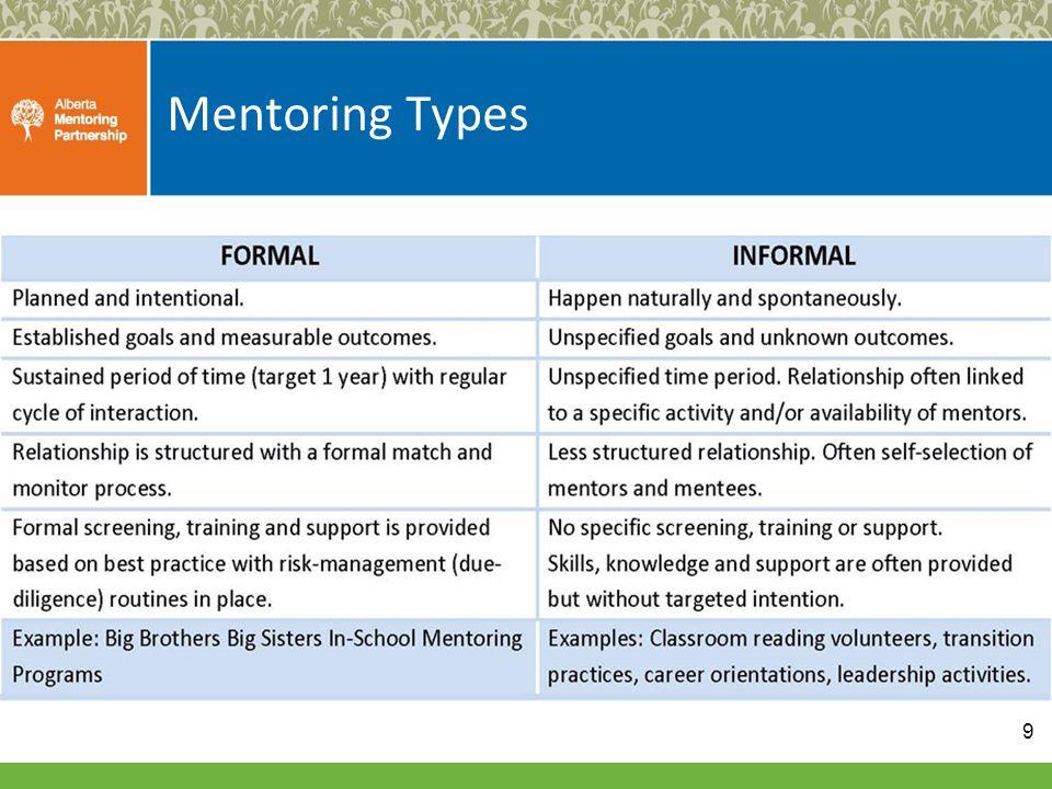 Mentoring Types 9