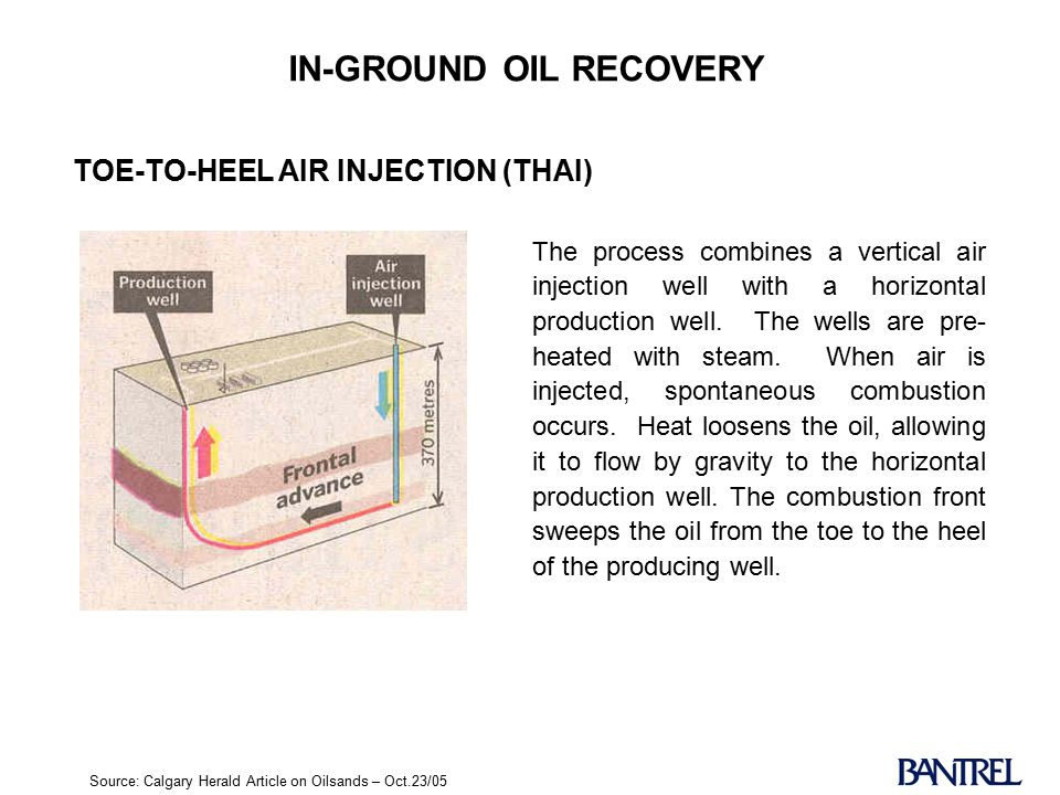 IN-GROUND OIL RECOVERY TOE-TO-HEEL AIR INJECTION (THAI) The process combines a vertical air injection well with a horizontal production well.