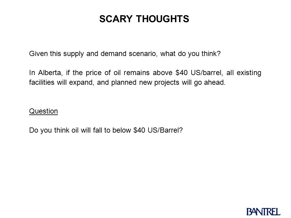 SCARY THOUGHTS Given this supply and demand scenario, what do you think.
