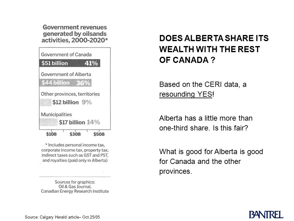 DOES ALBERTA SHARE ITS WEALTH WITH THE REST OF CANADA .
