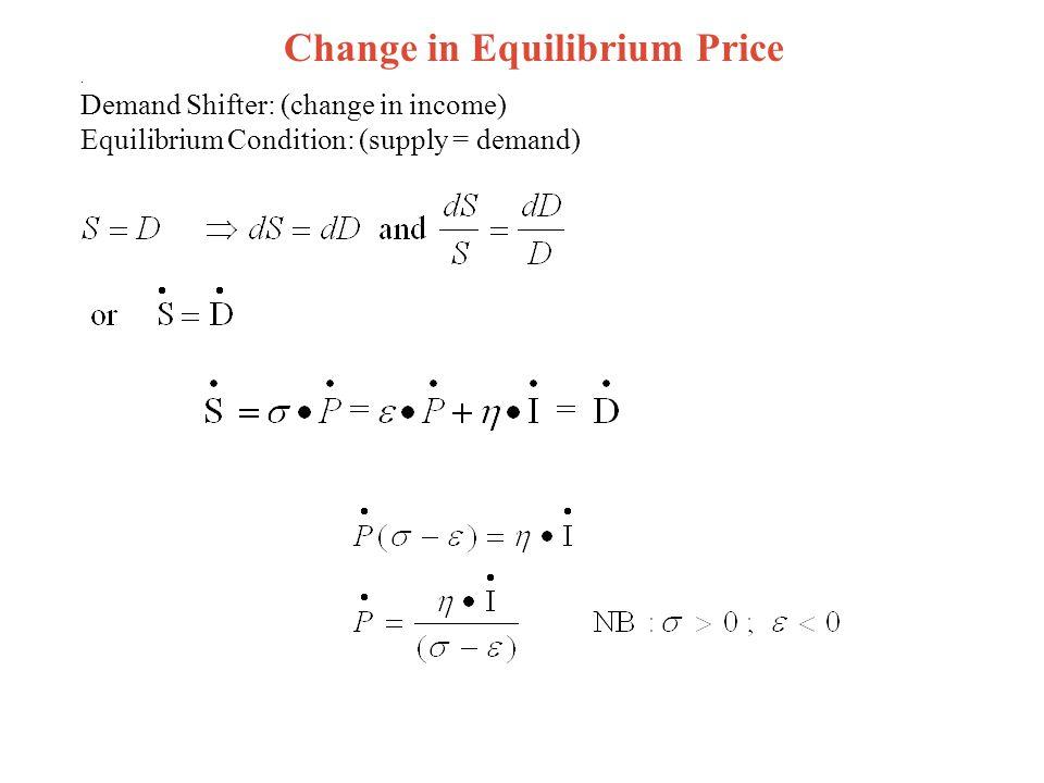 Change in Equilibrium Price.