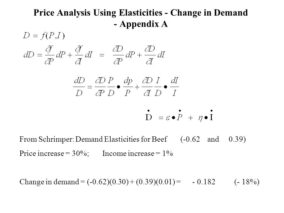 Price Analysis Using Elasticities - Change in Demand - Appendix A From Schrimper: Demand Elasticities for Beef (-0.62 and 0.39) Price increase = 30%; Income increase = 1% Change in demand = (-0.62)(0.30) + (0.39)(0.01) = - 0.182 (- 18%)