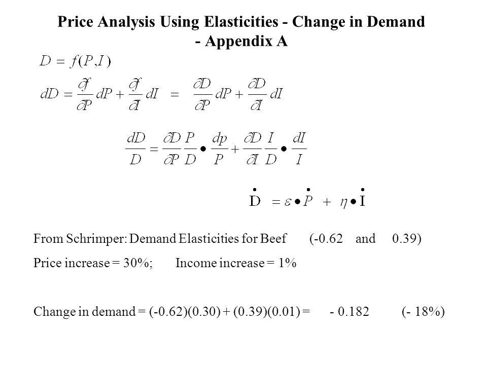 Derived Supply Farm supply (primary) Retail supply (derived)
