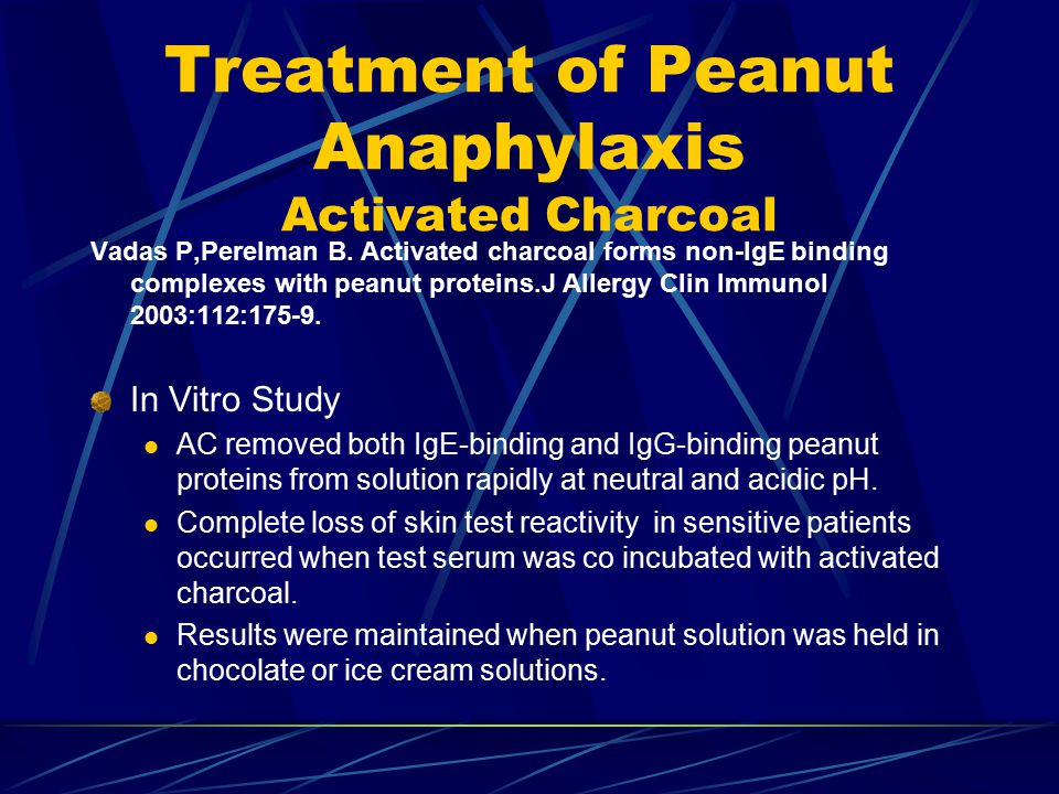 Treatment of Peanut Anaphylaxis Activated Charcoal Vadas P,Perelman B.