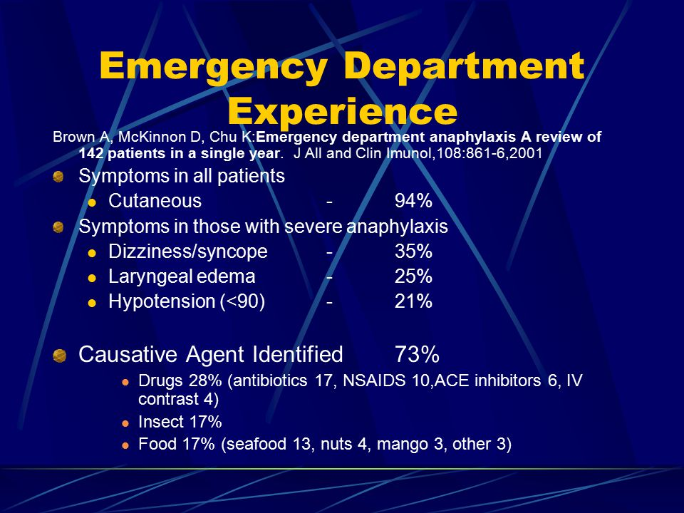 Emergency Department Experience Brown A, McKinnon D, Chu K:Emergency department anaphylaxis A review of 142 patients in a single year.