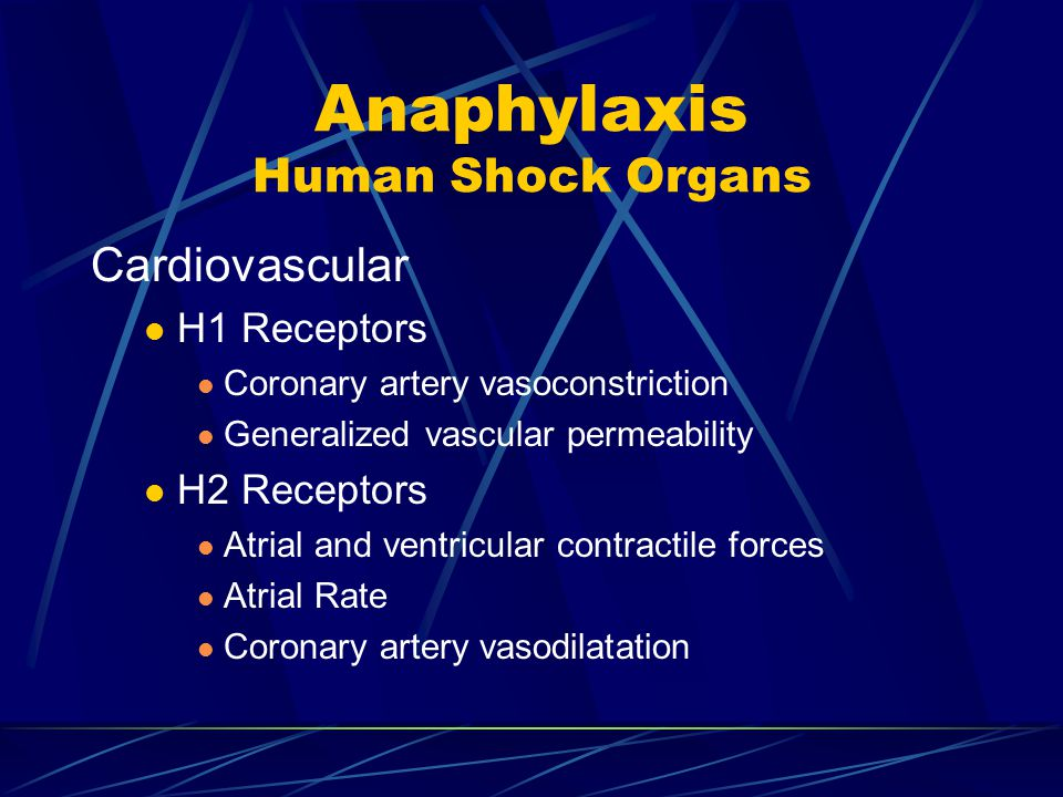 Anaphylaxis Human Shock Organs Cardiovascular H1 Receptors Coronary artery vasoconstriction Generalized vascular permeability H2 Receptors Atrial and ventricular contractile forces Atrial Rate Coronary artery vasodilatation
