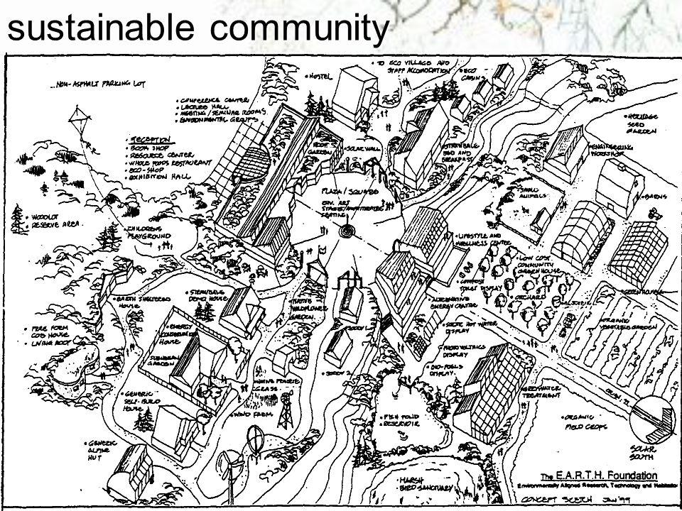 32 eco village eco Inventory