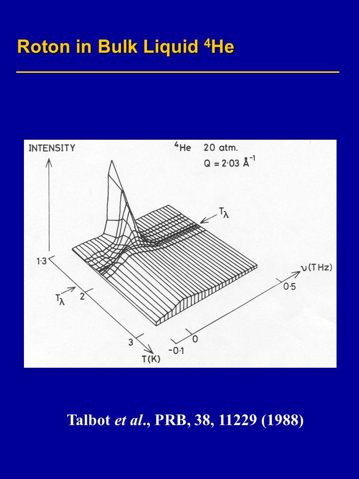 Roton in Bulk Liquid 4 He Talbot et al., PRB, 38, 11229 (1988)