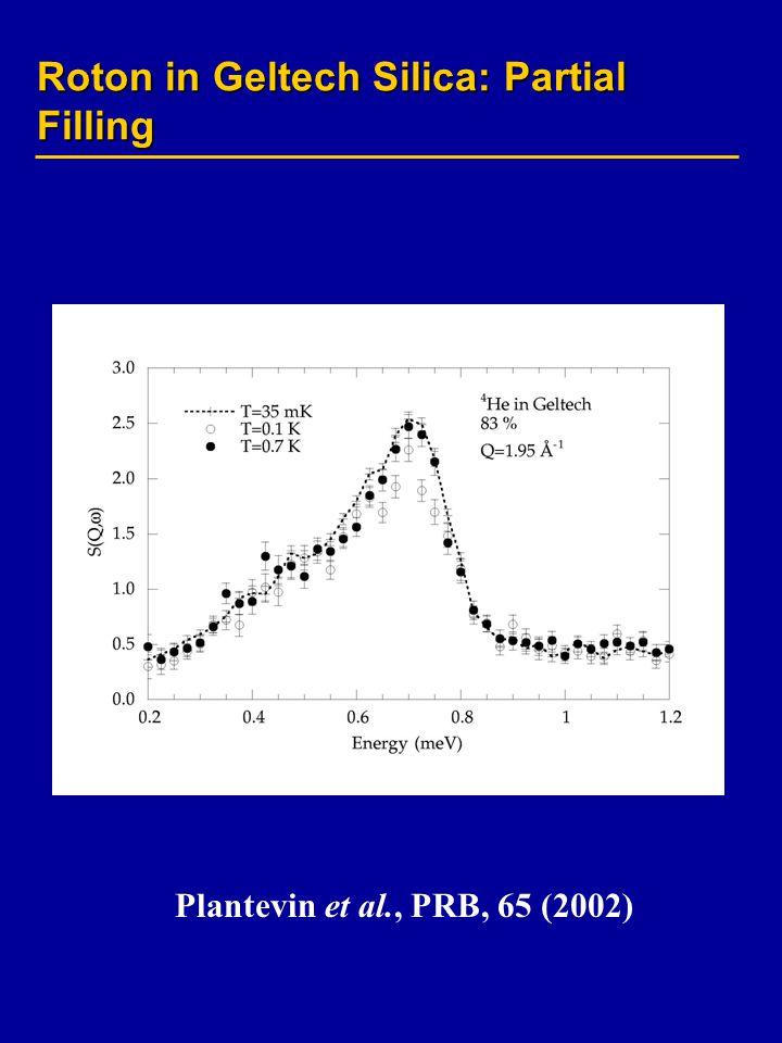 Roton in Geltech Silica: Partial Filling Plantevin et al., PRB, 65 (2002)