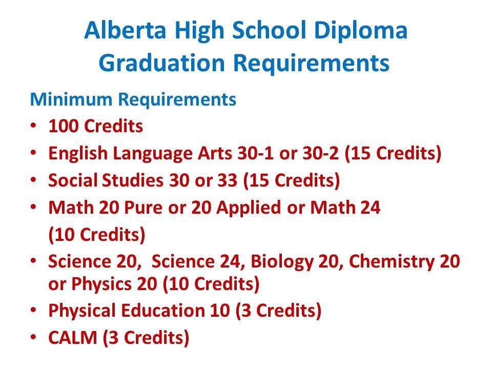 Alberta High School Diploma Graduation Requirements Minimum Requirements 100 Credits English Language Arts 30-1 or 30-2 (15 Credits) Social Studies 30