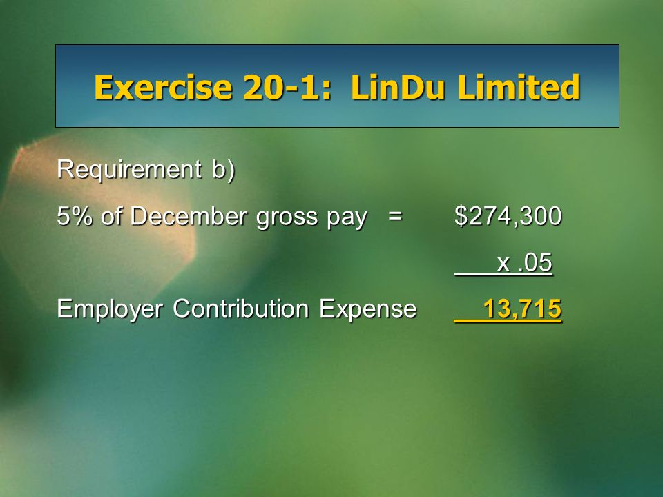 Exercise 20-1: LinDu Limited Requirement b) 5% of December gross pay=$274,300 x.05 x.05 Employer Contribution Expense 13,715