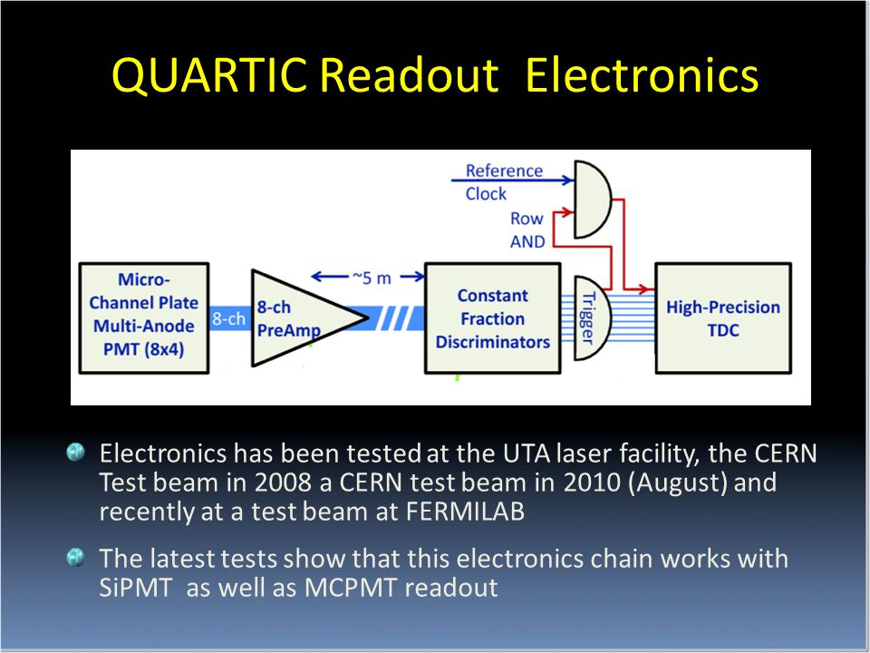 QUARTIC Readout Electronics Electronics has been tested at the UTA laser facility, the CERN Test beam in 2008 a CERN test beam in 2010 (August) and recently at a test beam at FERMILAB The latest tests show that this electronics chain works with SiPMT as well as MCPMT readout