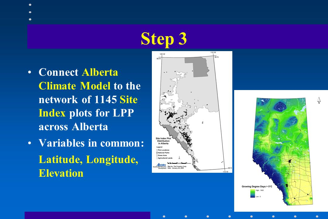 Step 3 Connect Alberta Climate Model to the network of 1145 Site Index plots for LPP across Alberta Variables in common: Latitude, Longitude, Elevation