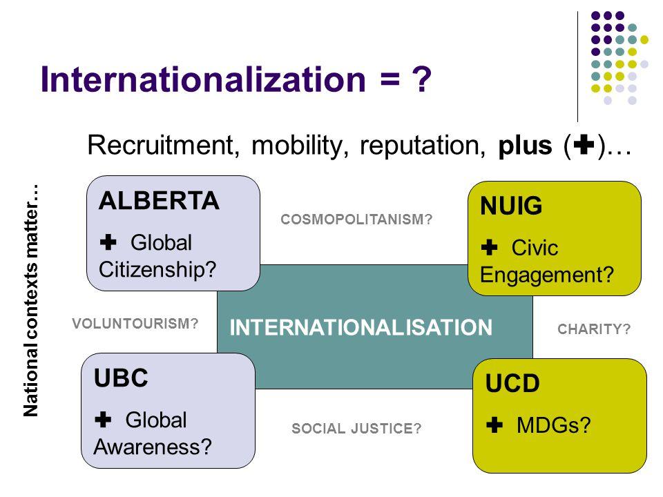 Internationalization = ? Recruitment, mobility, reputation, plus (  )… INTERNATIONALISATION UBC  Global Awareness? ALBERTA  Global Citizenship? NUI