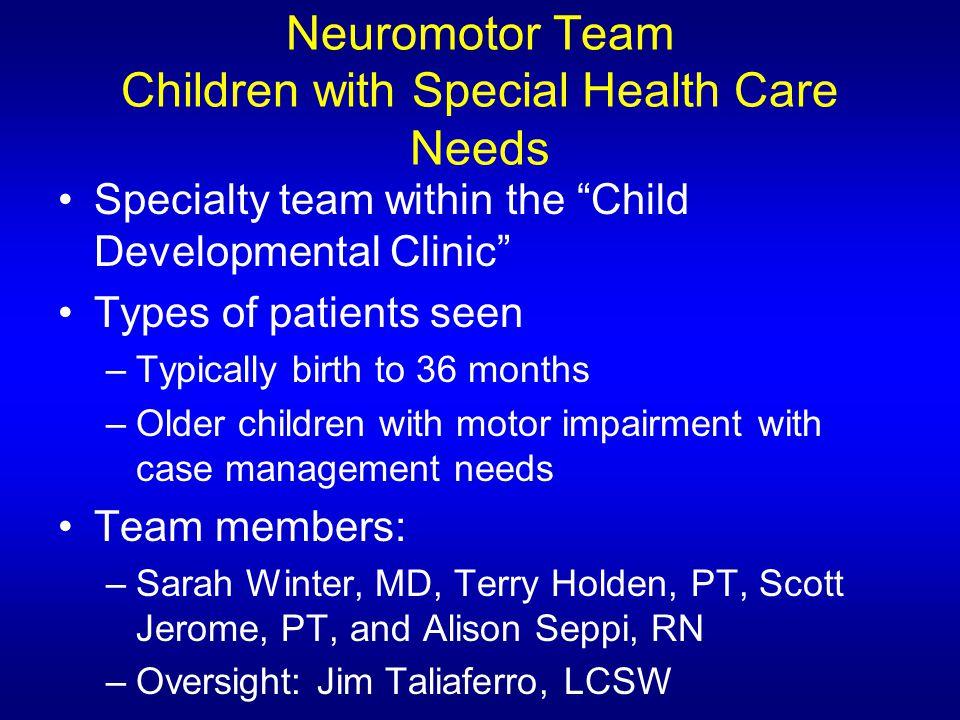 Medical Diagnostic Considerations