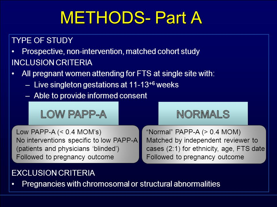 METHODS- Part A TYPE OF STUDY Prospective, non-intervention, matched cohort study INCLUSION CRITERIA All pregnant women attending for FTS at single si