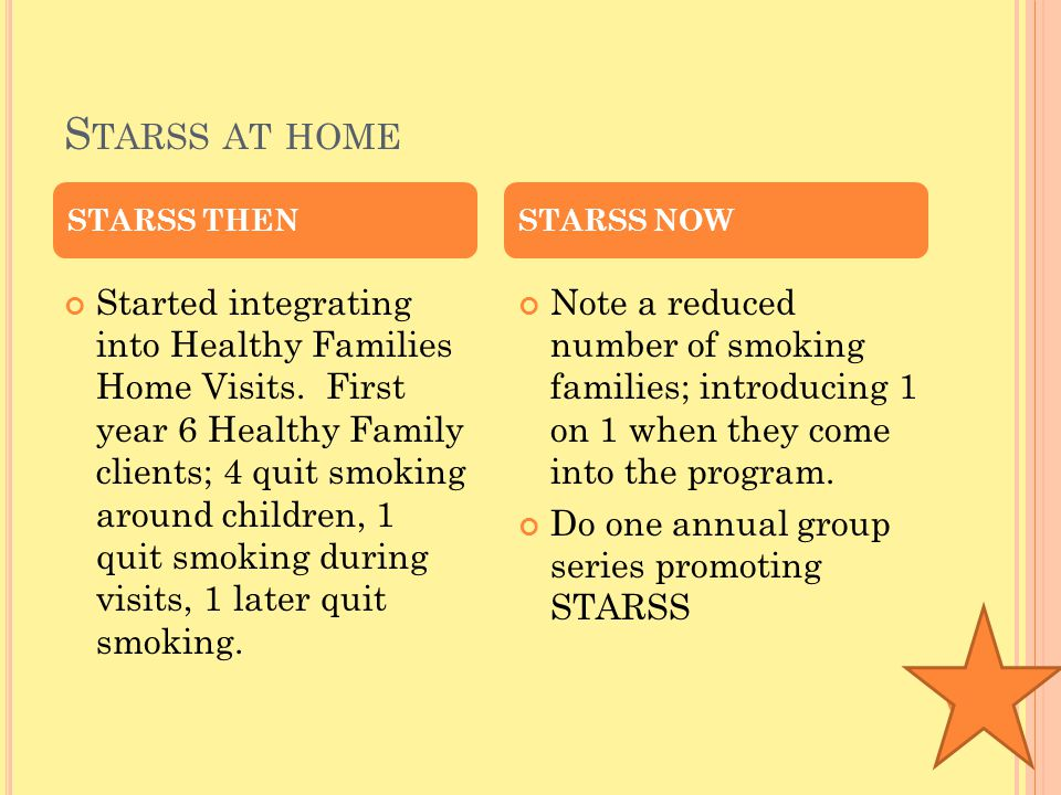 S TARSS AT HOME Started integrating into Healthy Families Home Visits.
