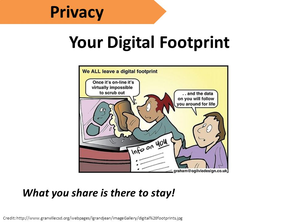 Your Digital Footprint Privacy Credit: http://www.granvillecsd.org/webpages/lgrandjean/imageGallery/digital%20footprints.jpg What you share is there to stay!
