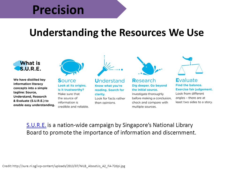 Precision Understanding the Resources We Use Credit: http://sure.nl.sg/wp-content/uploads/2013/07/NILB_AboutUs_A2_FA-72dpi.jpg S.U.R.E.S.U.R.E.