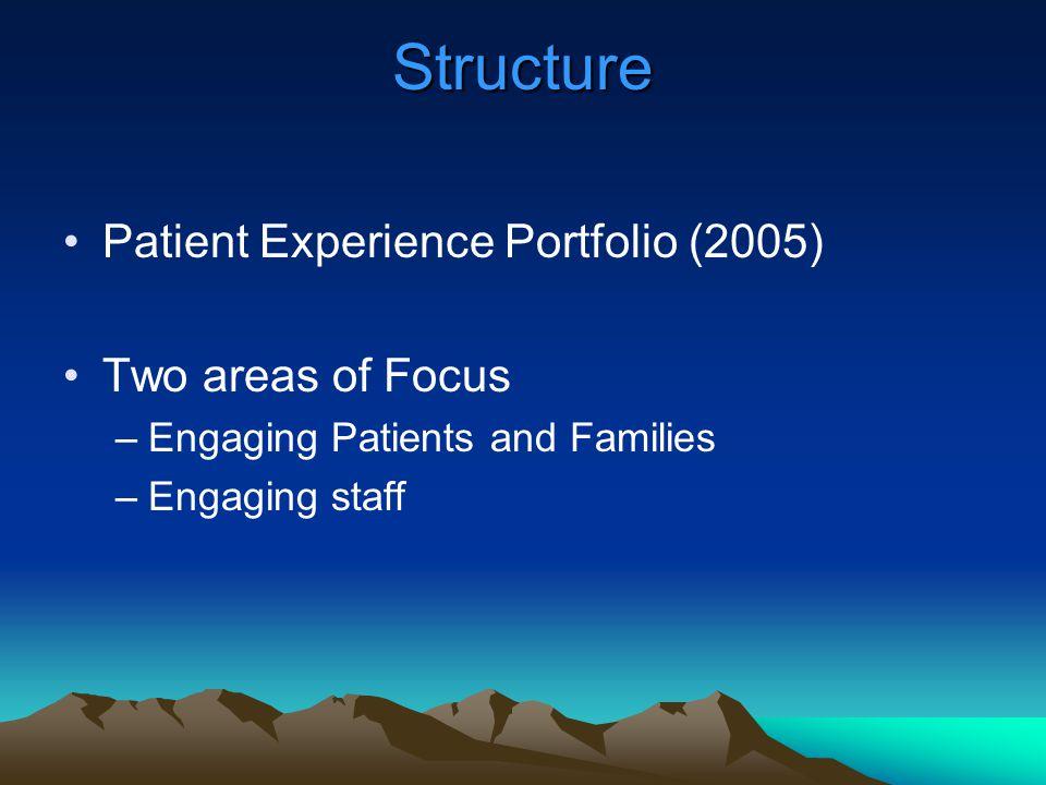 Clinical care closer to home OutreachOutreach TelehealthTelehealth Professional Education to build expertiseProfessional Education to build expertise