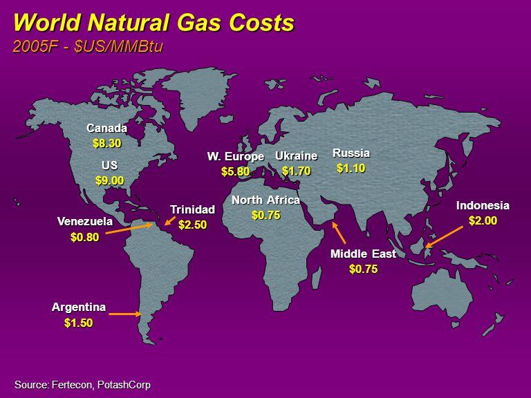 Urea Imports as Natural Gas $1.65 mmbtu Middle East $0.75 mmbtu Trinidad/Venezuela $1.10 mmbtu Offshore Landed $1.75 - $3.50 Indonesia $1.60 mmbtu $1.50 - $1.90 mmbtu $0.65 mmbtu