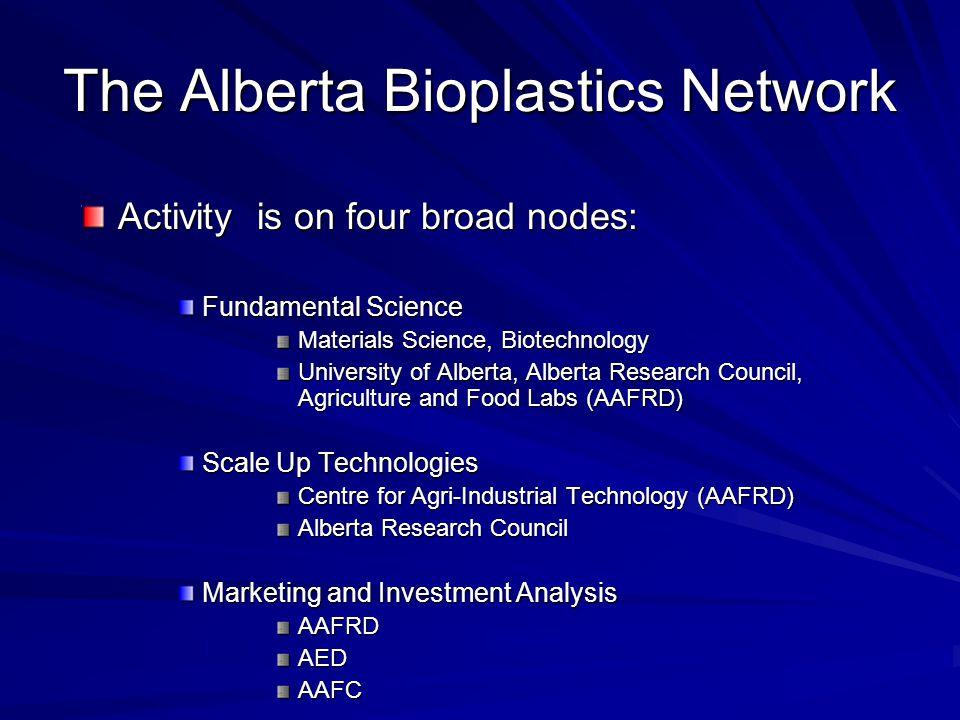 The Alberta Bioplastics Network Activity is on four broad nodes: Fundamental Science Materials Science, Biotechnology University of Alberta, Alberta R
